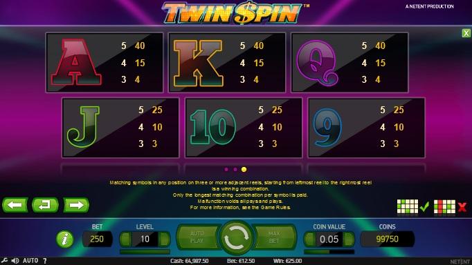 pagina 2 Symbolen twin spin videoslot
